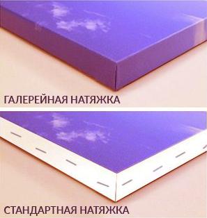 Печать на холсте в Киеве с галерейной и стандартной натяжкой