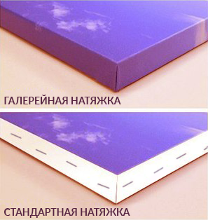 Печать на холсте в Краснодаре с галерейной и стандартной натяжкой